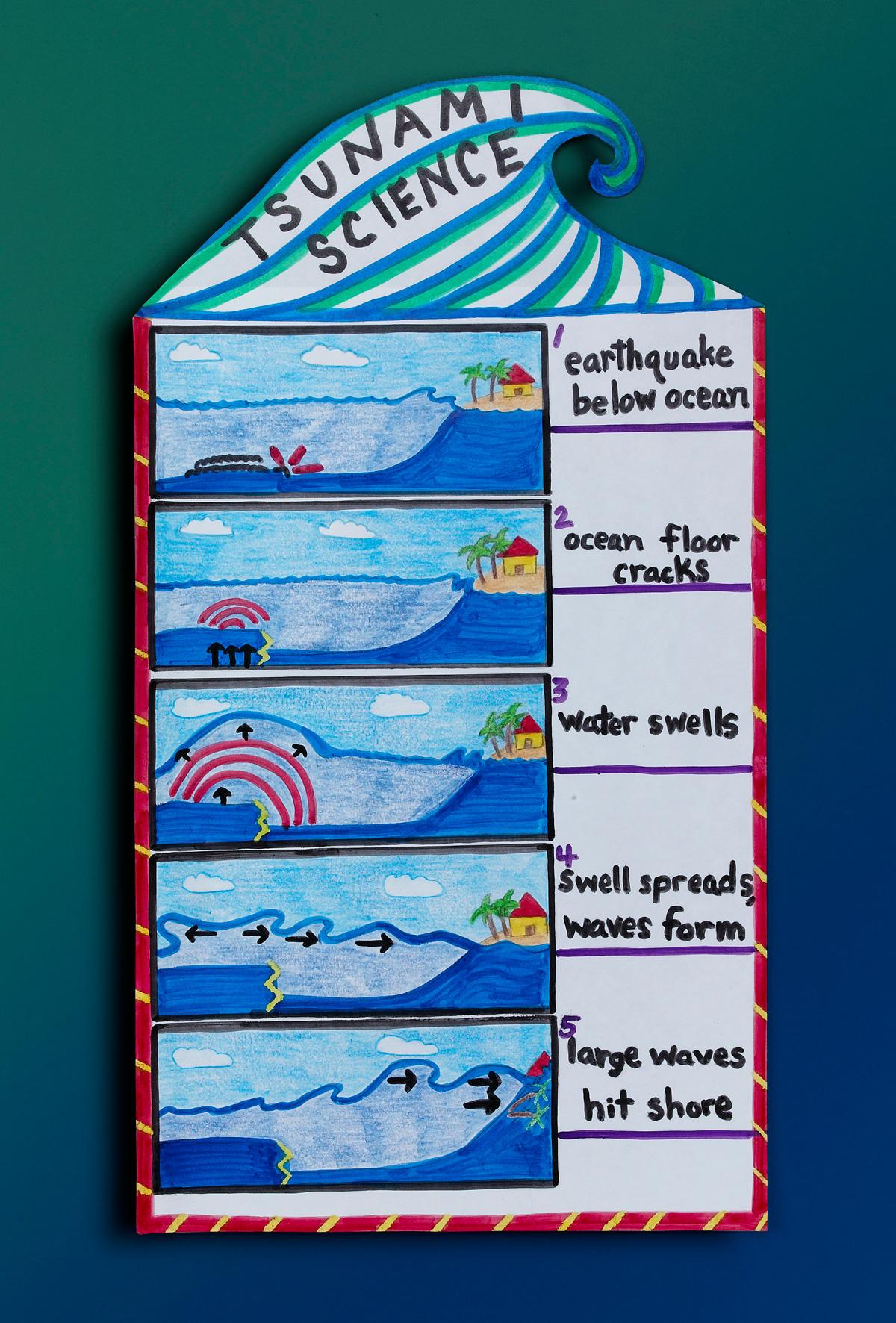 Track a Tsunami : crayola.com