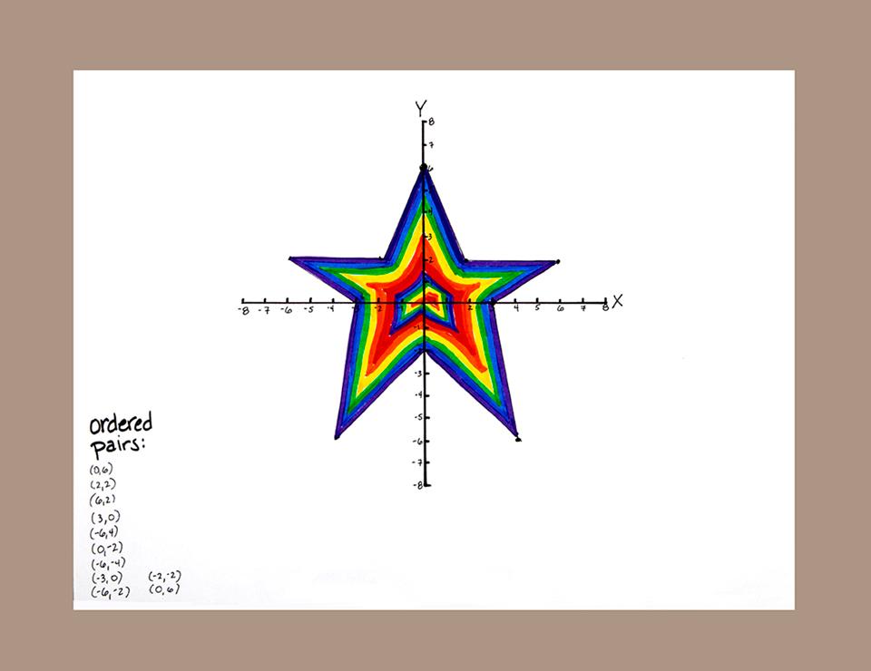 coordinate plane geometry